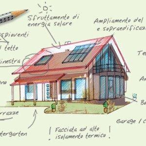 Studio di progettazione e consulenza tecnica mitta for Software di progettazione di case in legno